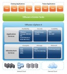 vSphere Diagram